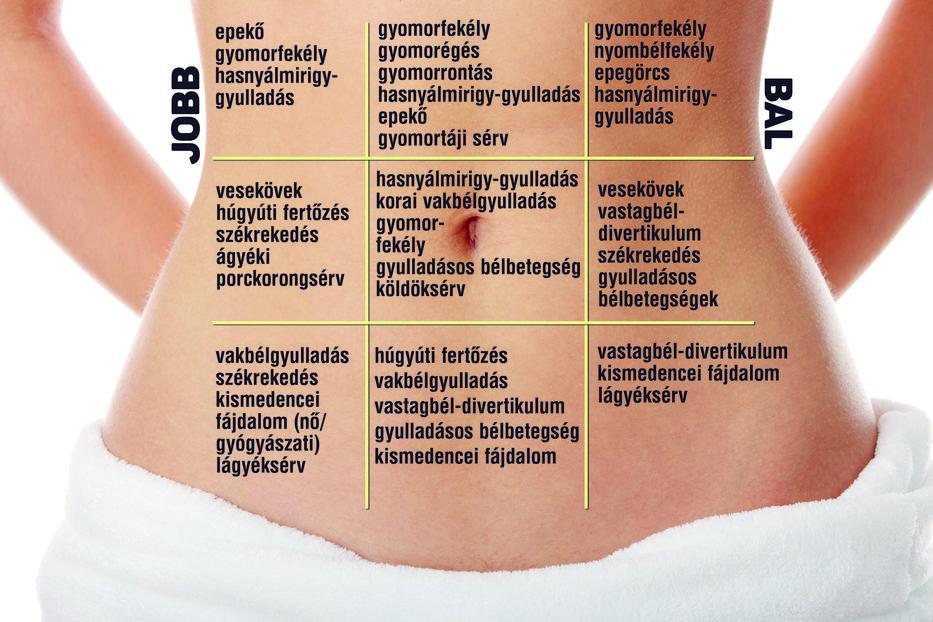 hasi rák vastagbélfájdalom
