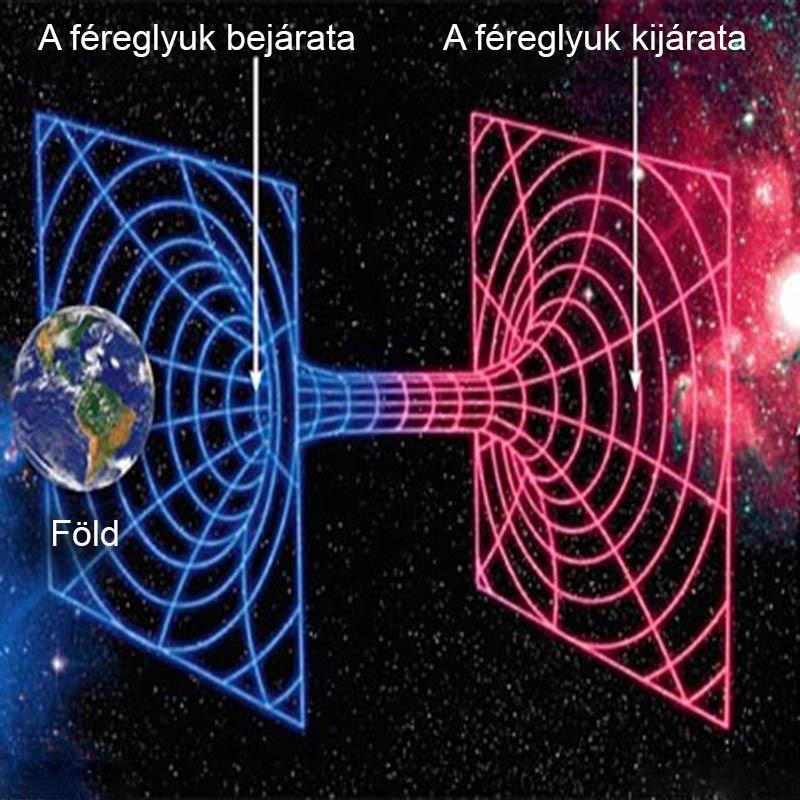 Fekete lyuk, féreglyuk - mi igaz a Csillagok között világából?