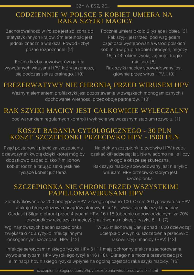 hpv impfung gardasil 9 koszt