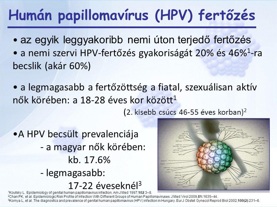 humán papillomavírus kor