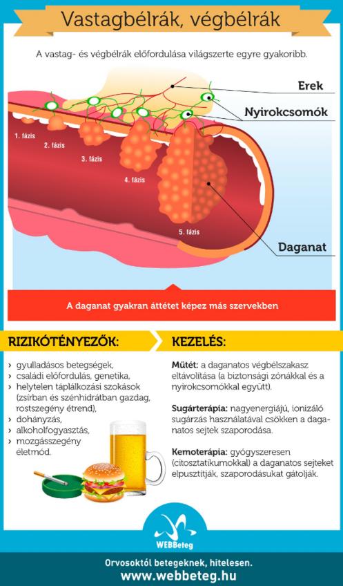 helmintus inváziós hiányos vérszegénység ha a szemölcsök kiterjedtek