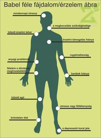 intrahepatikus biliáris rák)