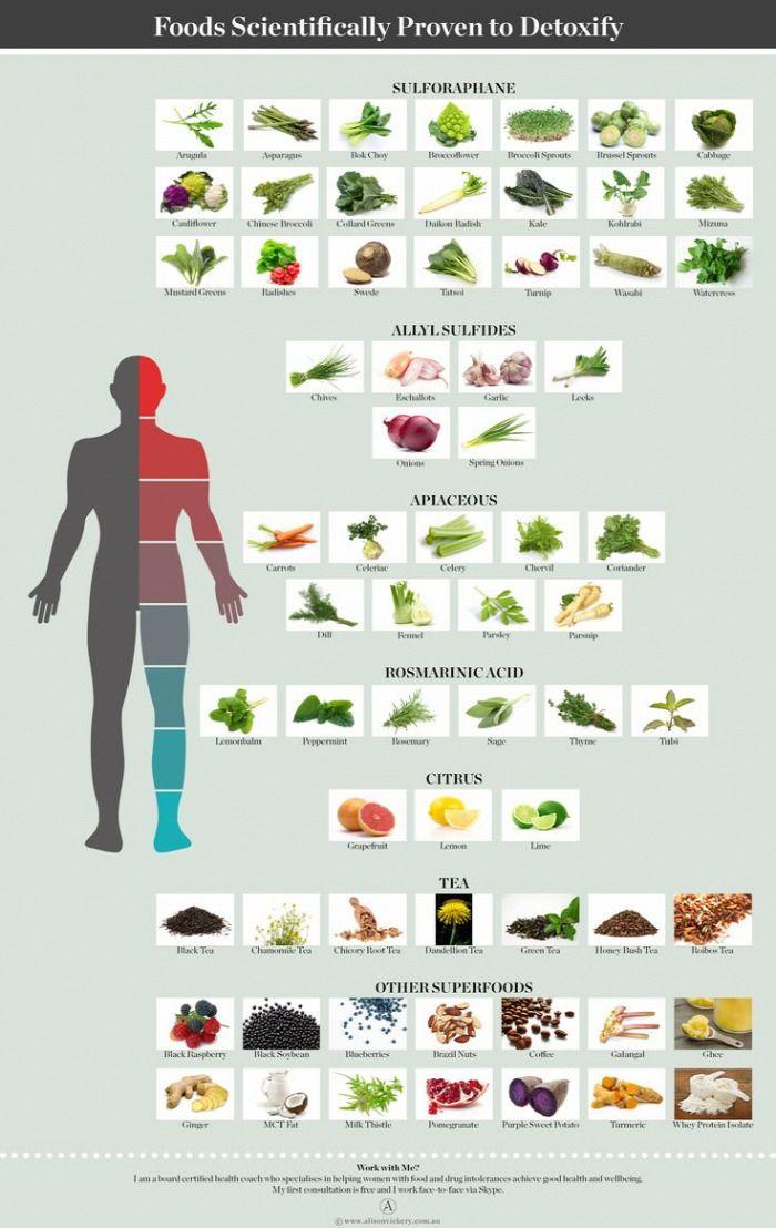 dysbiosis ételek kerülendő)